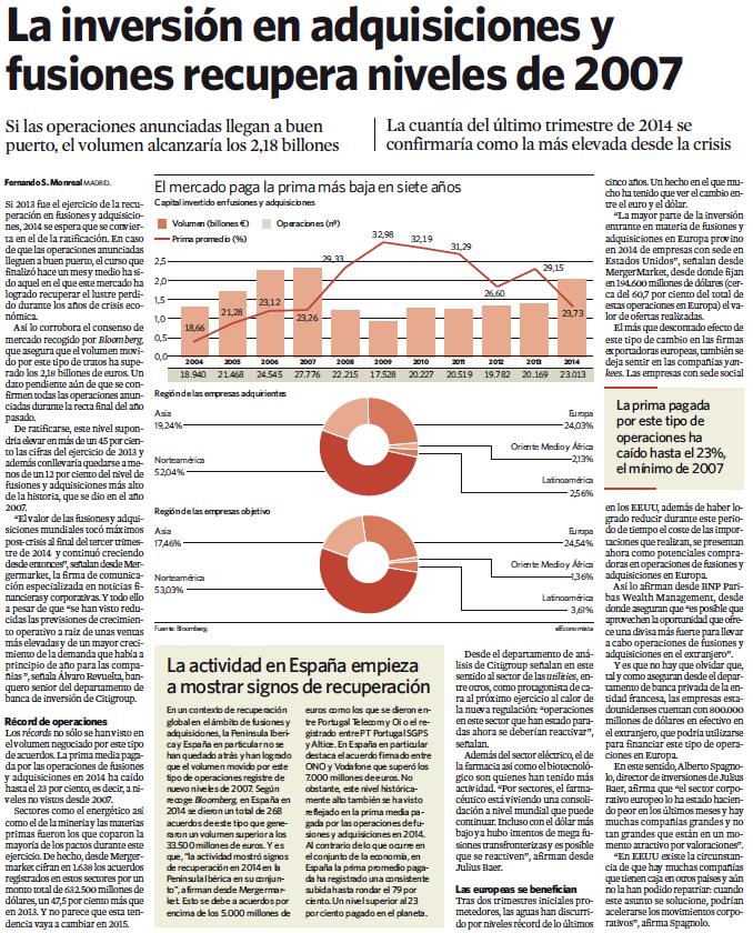 La inversión en adquisiciones y fusiones recupera niveles de 2007