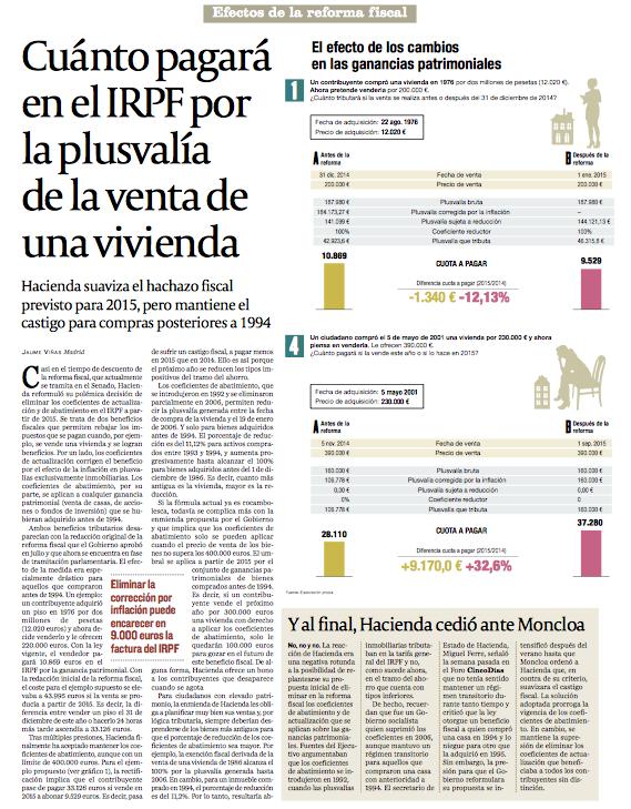 Cuánto pagará en el IRPF por la plusvalía de la venta de una vivienda